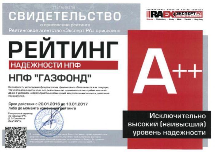 Нпф санкт-петербург официальный сайт