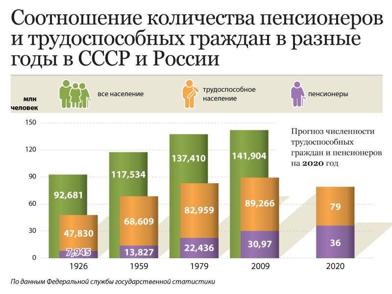 иронии Какой в россии процент матерей одиночек Олвин