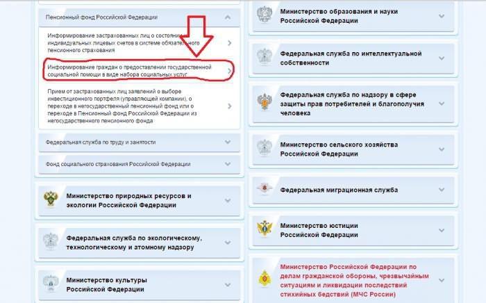 Обзор практики ВС РФ от года