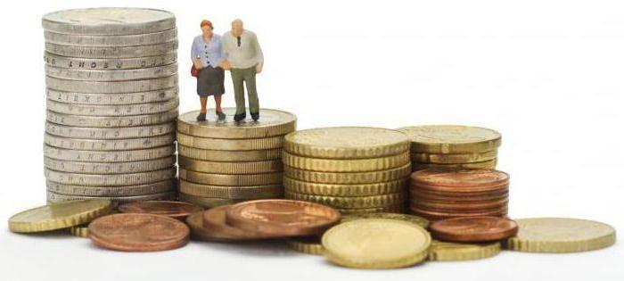 пенсия социальная размер Москва