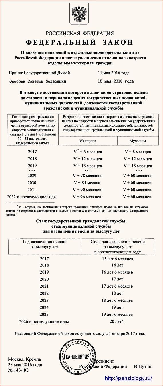 Изменение в 2018 году порядка начисления и выплаты пенсии для лиц, занимающих посты на государственной службе 79