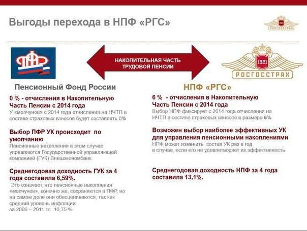 Кировский район лен обл администрация госреестр