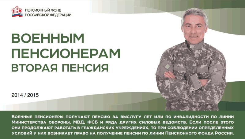 Повысится ли довольствие военным в беларуси 2019 г