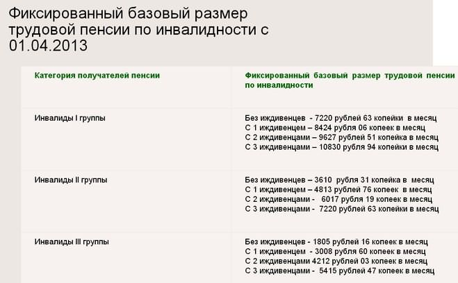 Адвокат беликова марина сергеевна биография